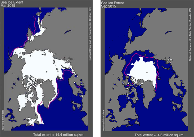 Average sea ice extent in March 2015 and September 2015