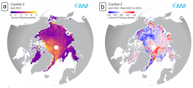 Observations of sea ice thickness