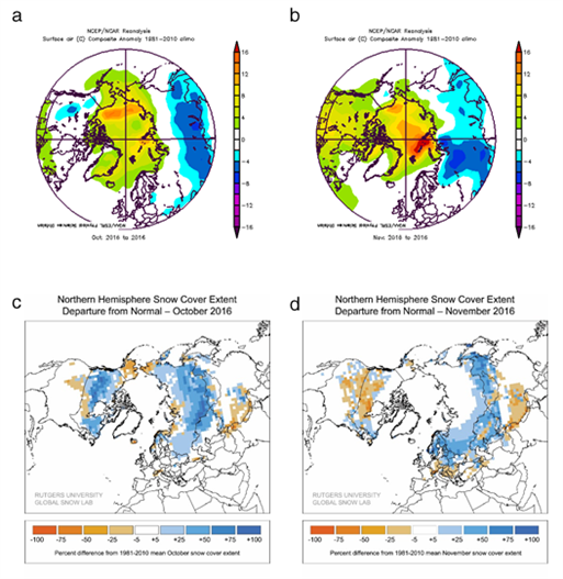 Monthly surface temperature anomalies and departures in snow coverage