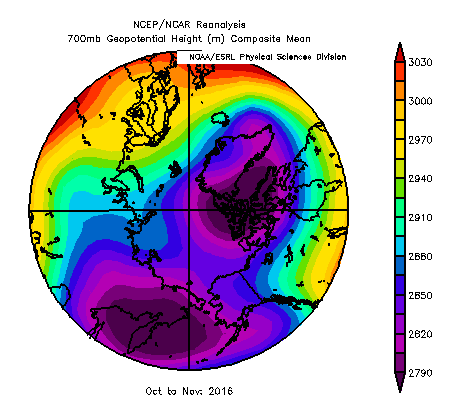 A split tropospheric polar vortex wind pattern