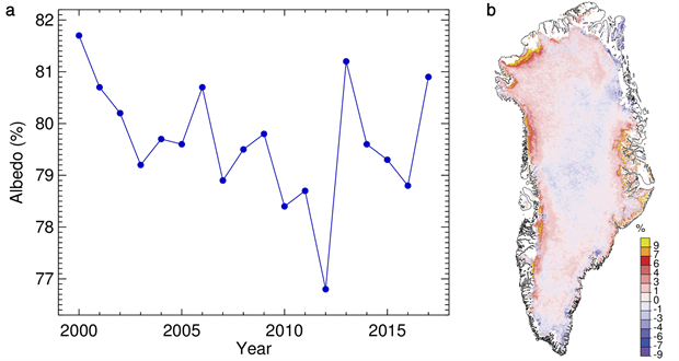 Time series of summer albedo and distribution of albedo anomaly