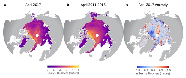 Sea-ice thickness