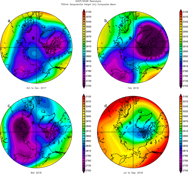 Maps of the geopotential height pattern at 700hPa