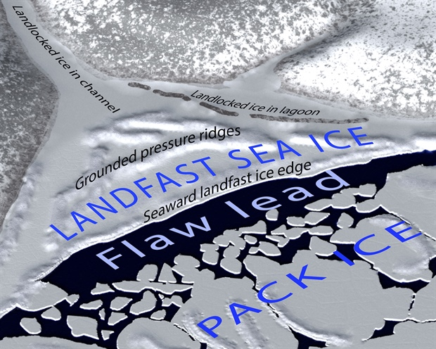 Graphic showing landfast ice